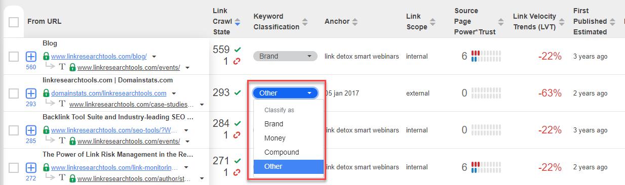 keyword rank checker tools