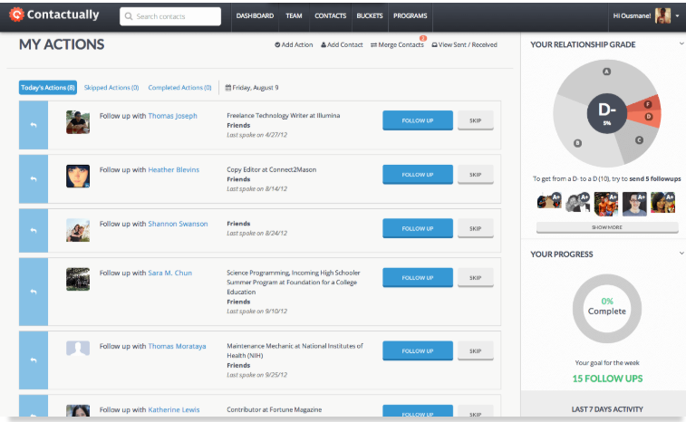 Contactually marketing automation tools
