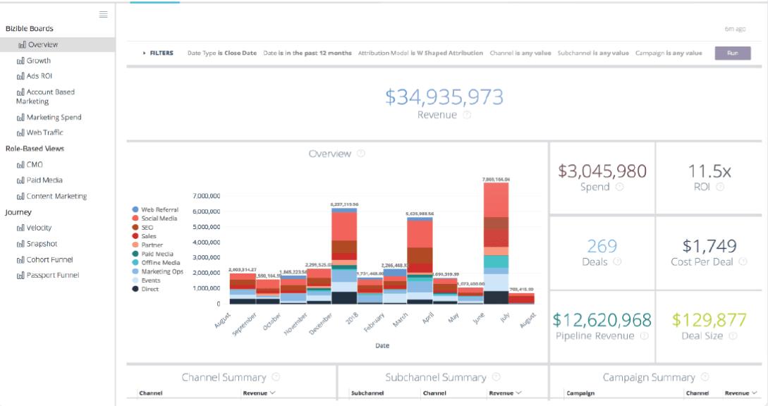 marketo marketing automation tool