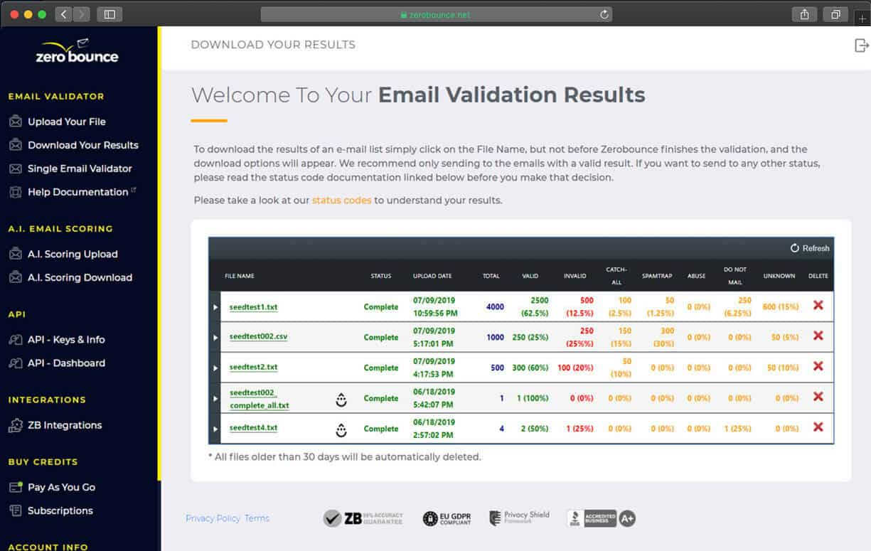 Top 20 Bulk email verification services [FREE & Paid] 4